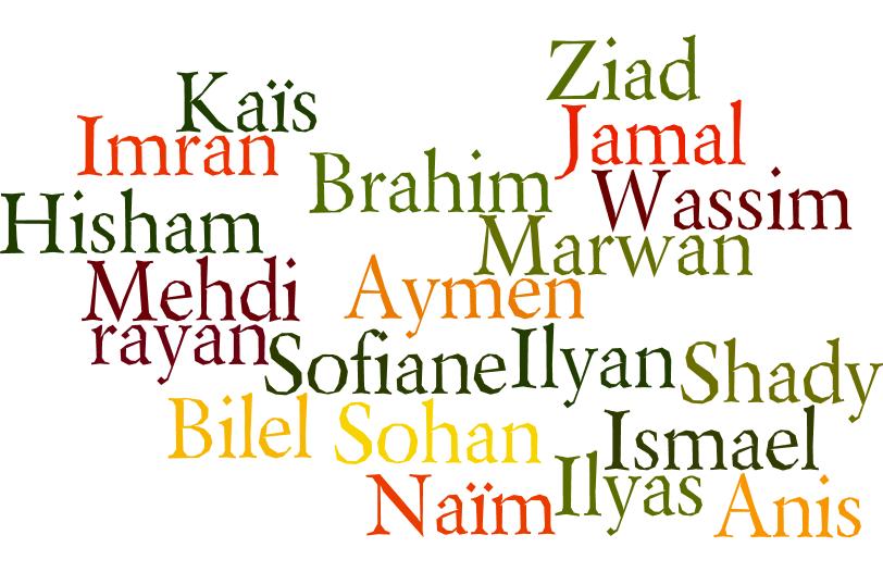 Ideal Les plus beaux prénoms masculins musulmans | Prénoms musulmans  BX77