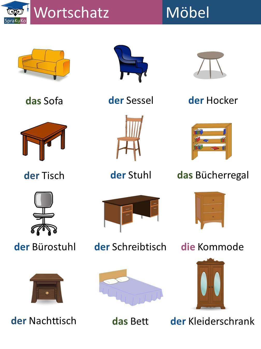 deutsch lernen wortschatz m bel deutsch lernen wortschatz pinterest deutsch lernen. Black Bedroom Furniture Sets. Home Design Ideas
