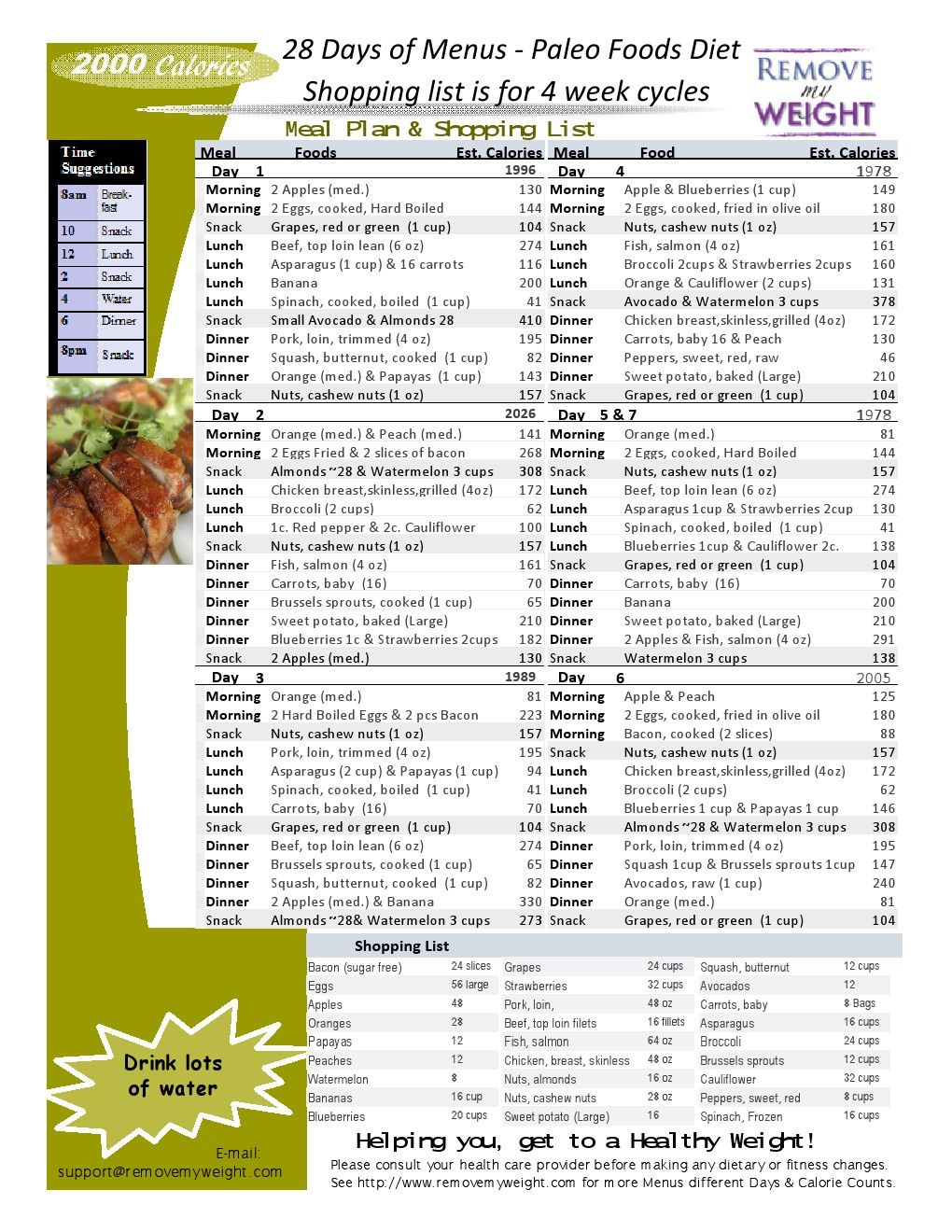 Free 2000 Calories a day 28 Day Paleo Diet with Shoppong List
