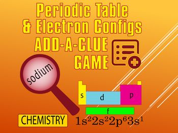 ElementsPeriodic TableElectron ConfigurationsPowerpoint Add A