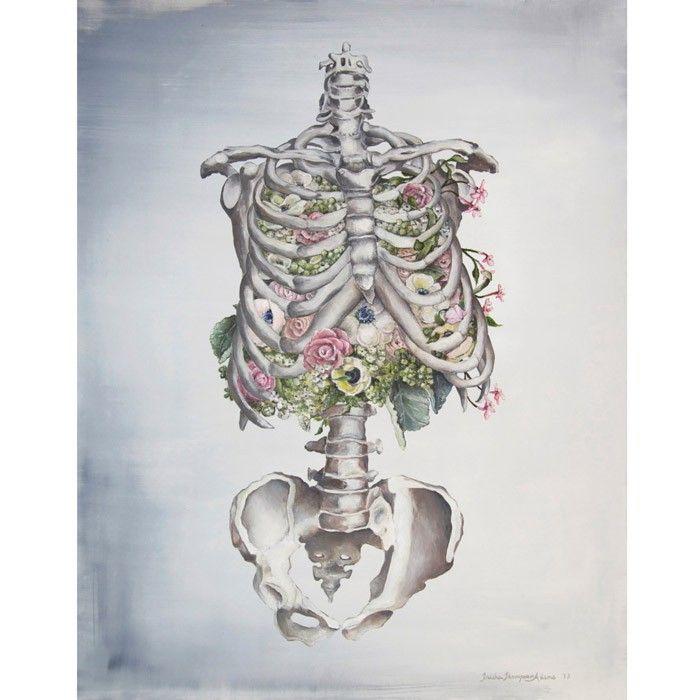 Handmade Gifts | Independent Design | Vintage Goods Floral Anatomy ...