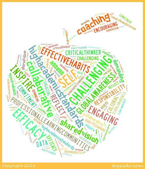 Ways to demonstrate Teacher Leadership, Standard 1, on the NC ...