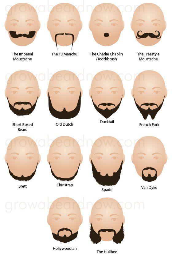 Fabulous The Soul Patch Beard Style See It Here Growabeardnow Short Hairstyles Gunalazisus