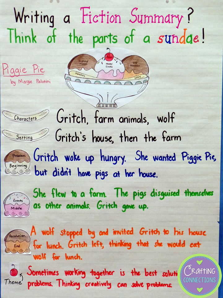 Anchors Away Writing A Fiction Summary Anchor Chart  Anchors