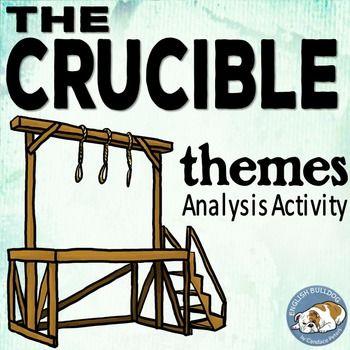 The Crucible Themes Textual Analysis Activity | English Language ...