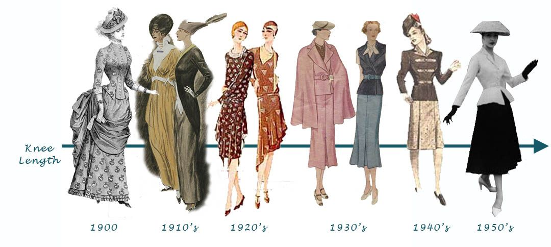 20th century fashion Fashion in the 20th century 1 1 2 1900s • s-shape silhouette • gibson girl • rise of haute couture 2 3.