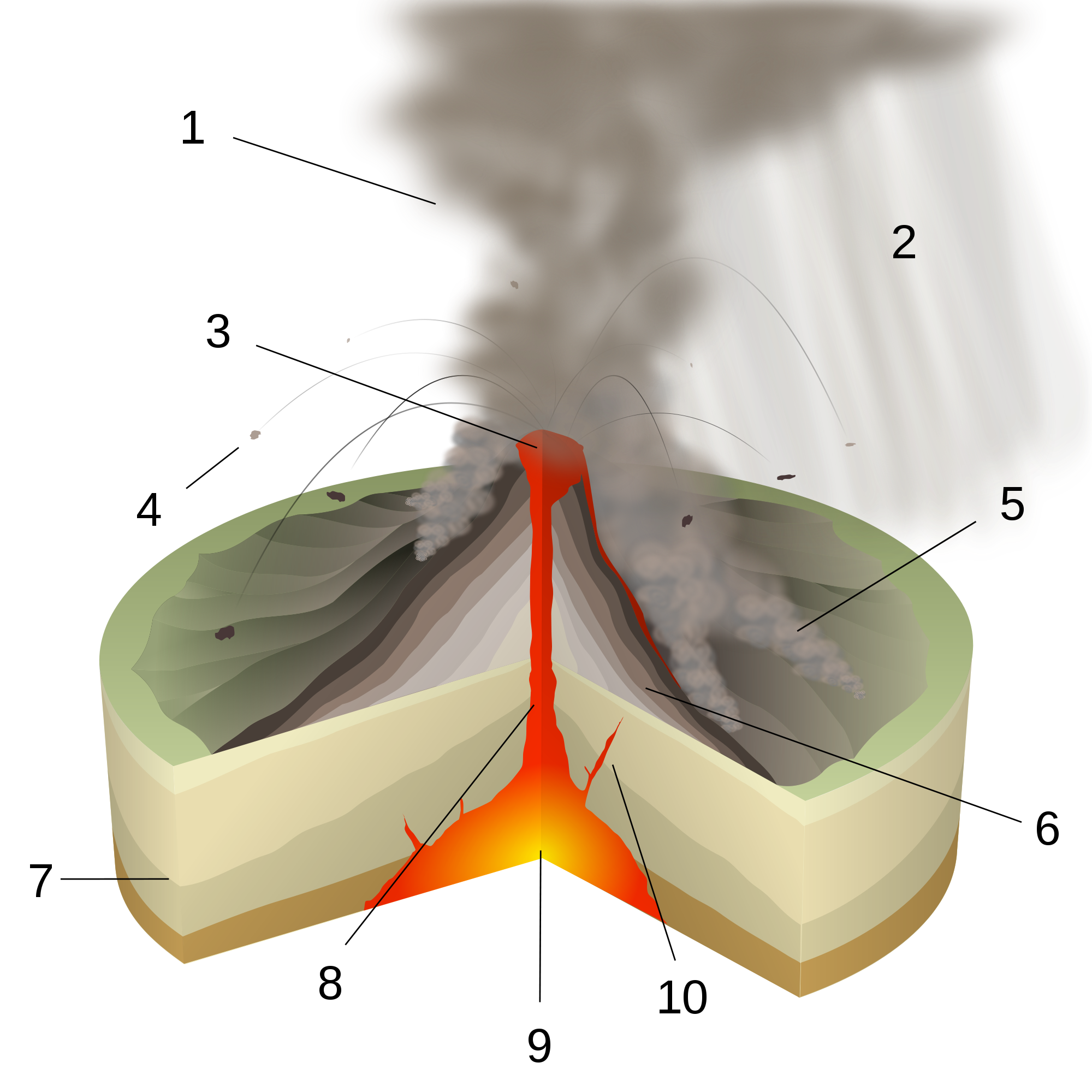 Types of volcanic eruptions wikipedia the free encyclopedia types of volcanic eruptions wikipedia the free encyclopedia ccuart Images