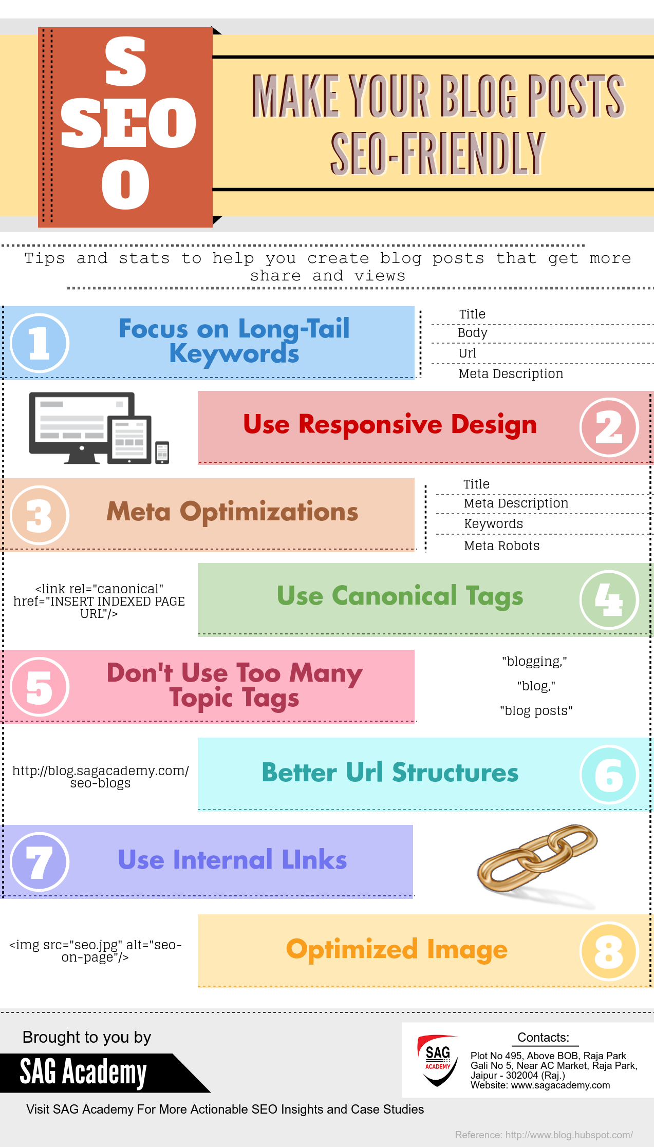 Most influencing tips for writing an SEO friendly blog post