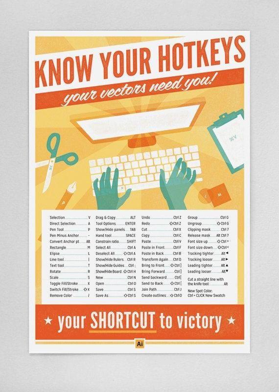 Adobe Illustrator Keyboard Shortcut Graphic Design Printable | Etsy