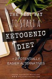 Photo of Keto-Diät für Anfänger – 3 einfache Möglichkeiten, um Ihre Gewichtsabnahme-Reise zu beginnen …