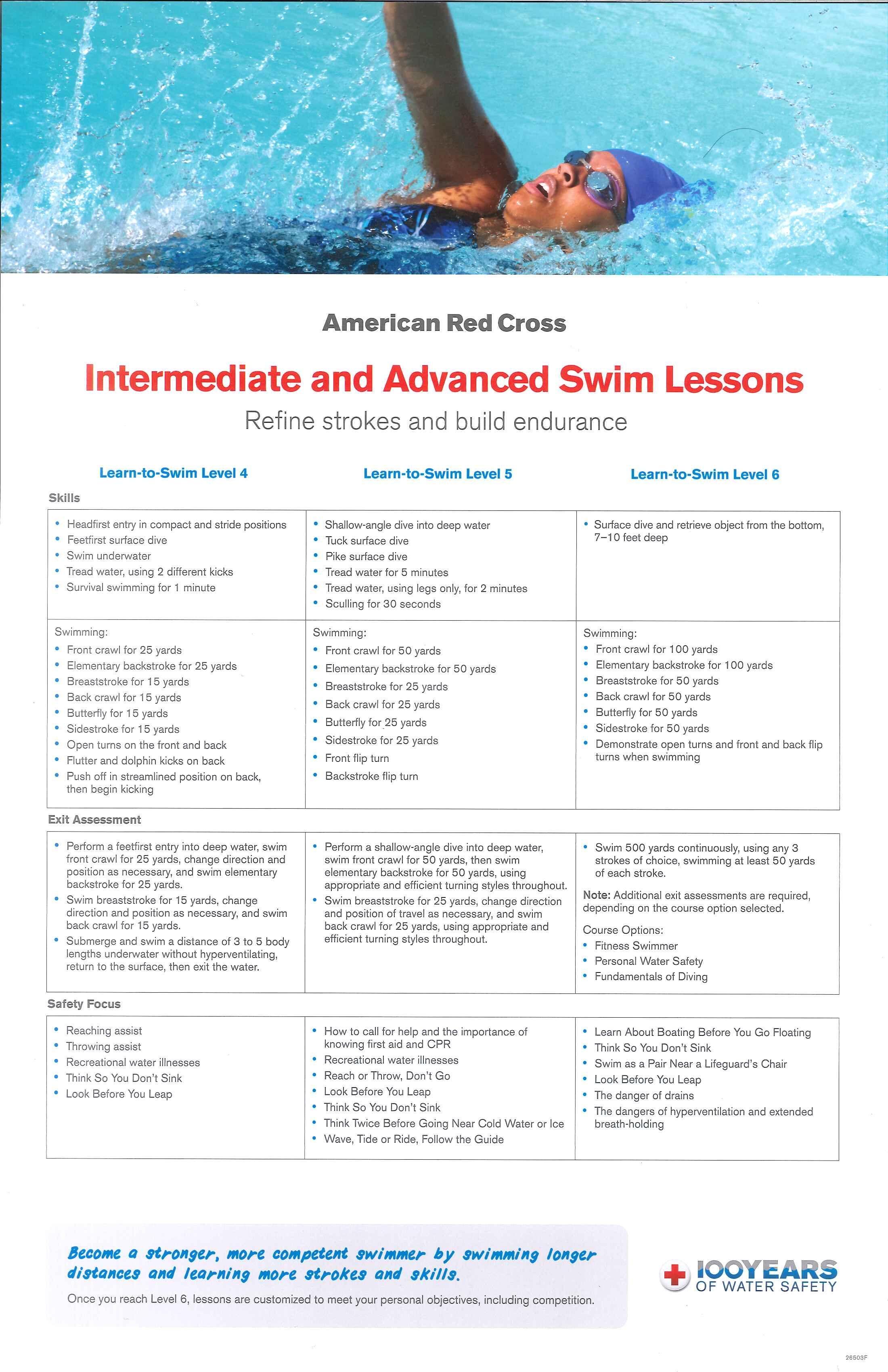 Intermediate Amp Advanced Swim Lessons