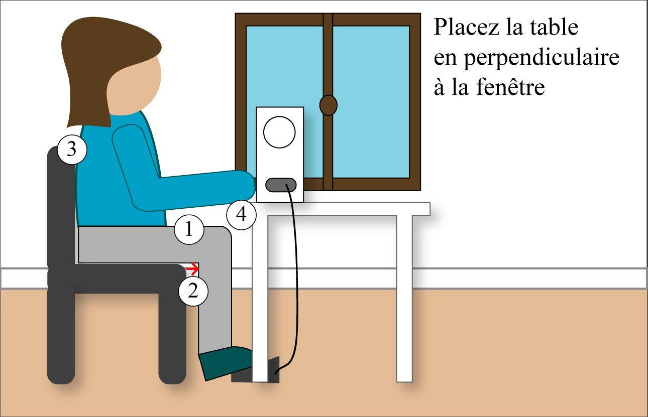 2 Comment Amenager Un Espace En Atelier De Couture Atelier De