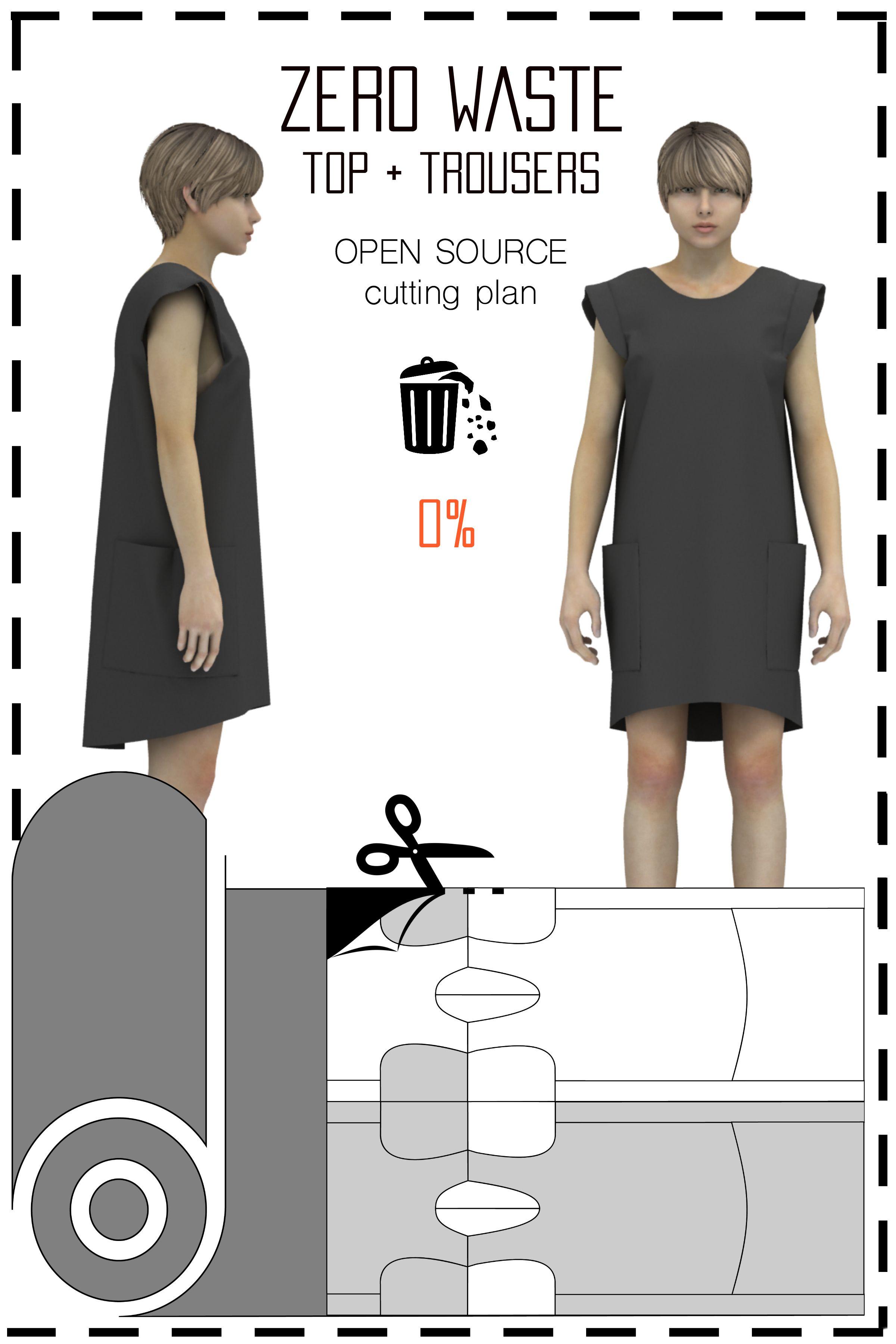 Pin by Aakansha Chugh on Zero waste | Patrones, Patronaje, Costura
