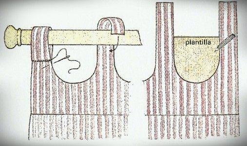 C mo coser cintas para cabecillas 7 cortinas pinterest - Tipos de visillos ...