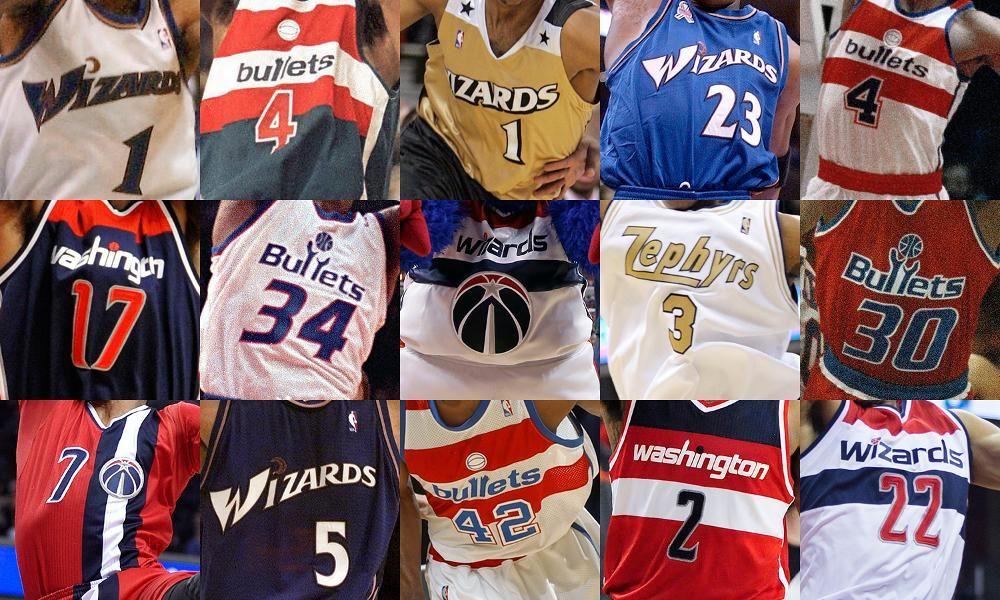 Washington Wizards Visual Brand Snapshot Washington