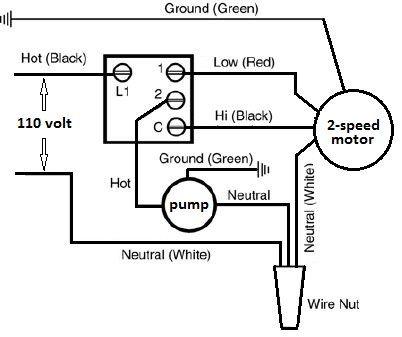 SWAMP COOLER WIRING | Swamp Cooler | Evaporative Cooler | HVAC | Swamp  cooler, Evaporative cooler, Thermostat wiringPinterest