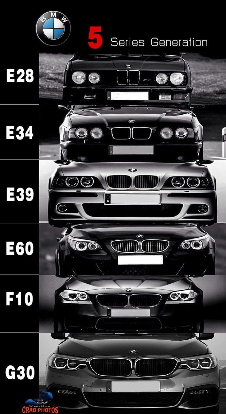Bmw Kidney Grille Meme : kidney, grille, Series, Generation, Cars,, Classic