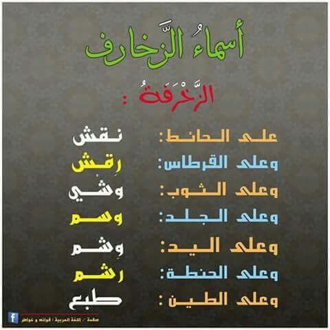 اسماء الزخارف Arabic Language Learning Arabic Learn Arabic Language