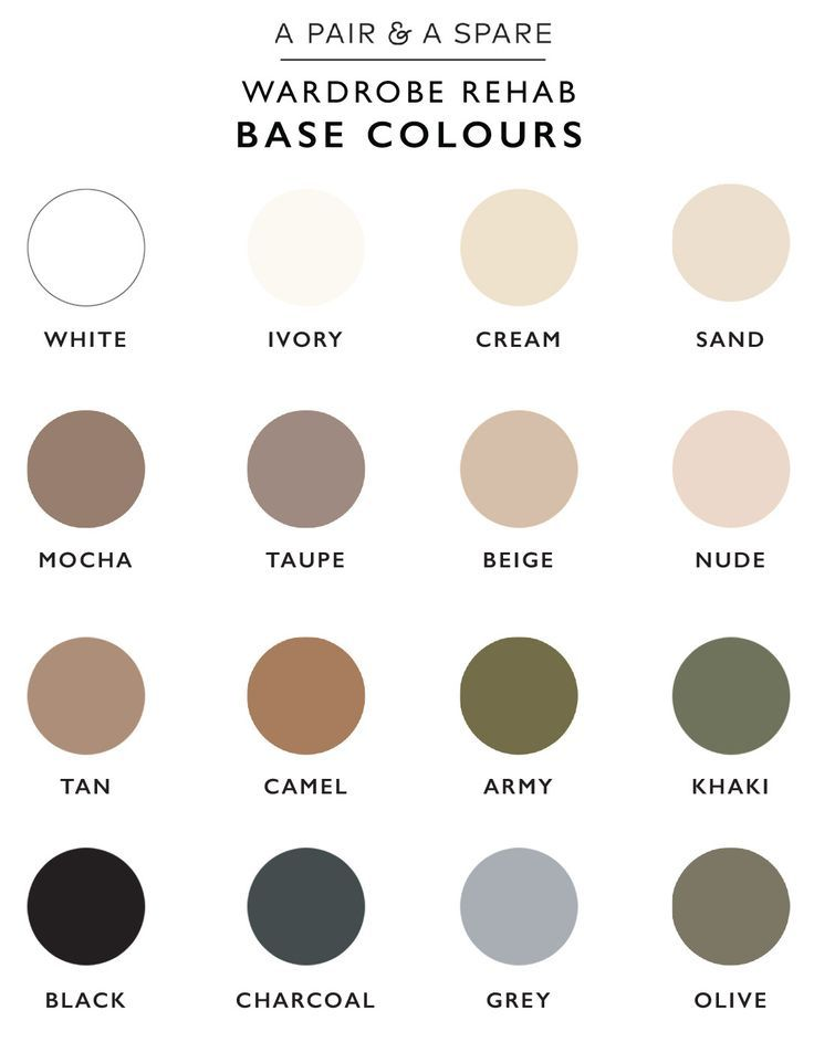 How to choose the colour palette for your wardrobe for Pale neutral paint colors