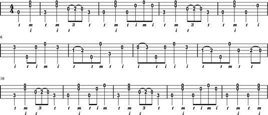 Banjo simple banjo tabs : Banjo : simple banjo tabs Simple Banjo or Simple Banjo Tabs' Banjos