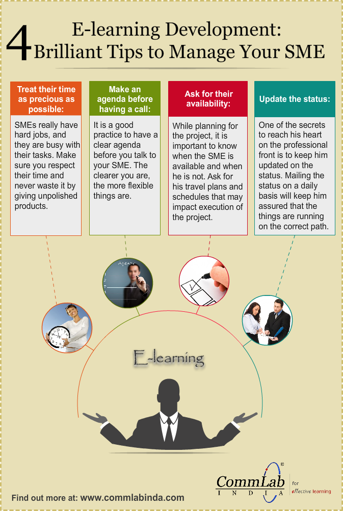 E Learning Development 4 Brilliant Tips To Manage Your Sme Infographic Learning And Development Elearning Instructional Design Training