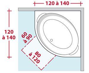 les dimensions d 39 une baignoire d 39 angle salle de bain. Black Bedroom Furniture Sets. Home Design Ideas