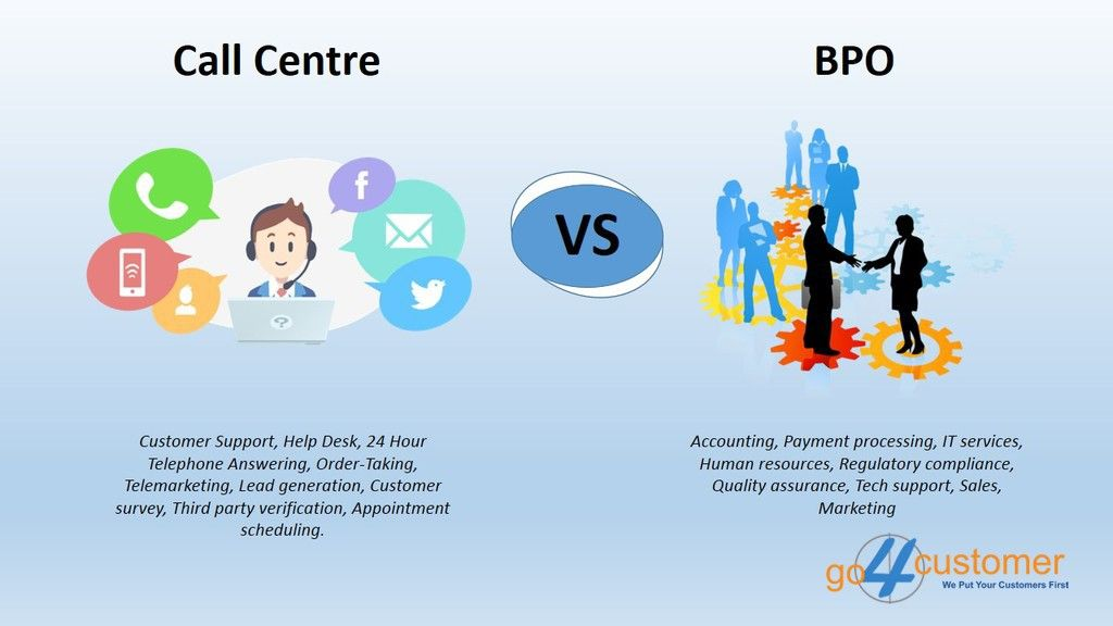 Difference Between Call Centres And Bpos Business Process