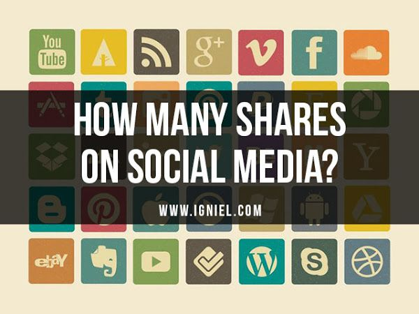 Cara Mengetahui Jumlah Share URL Blog Atau Artikel di Berbagai Media Sosial | Blog, Marketing ...