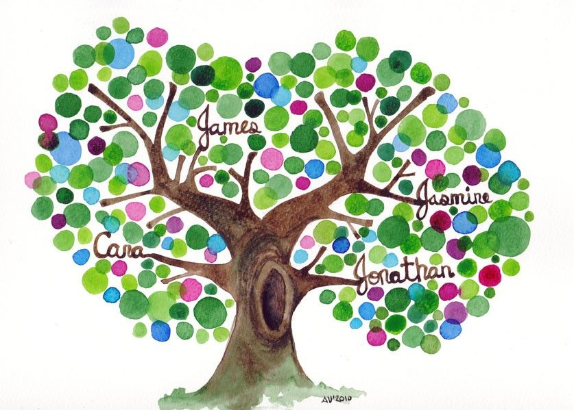 Large Family Tree Watercolour Painting Personalized with Family ...