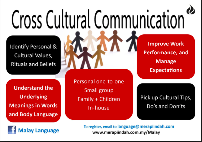 Cross Culture Communication Good Collaboration Is A Must In 2020