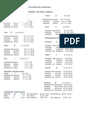 Formula De Quimica Hidruro Dióxido De Azufre En 2020 Química Tabla De Números Nomenclatura Química