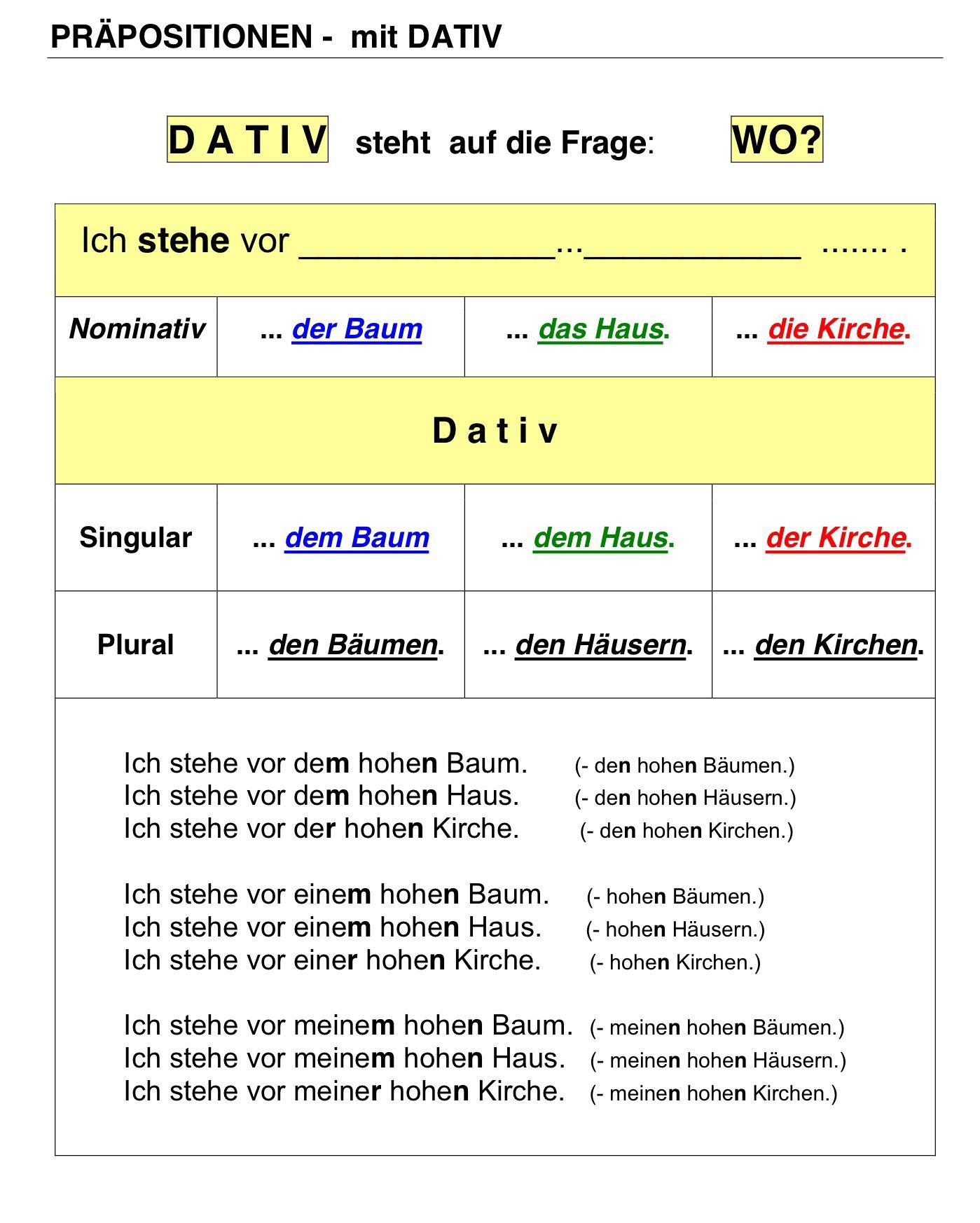 Präpositionen mit Dativ | Alemán/Deutsch | Pinterest | Deutsch ...