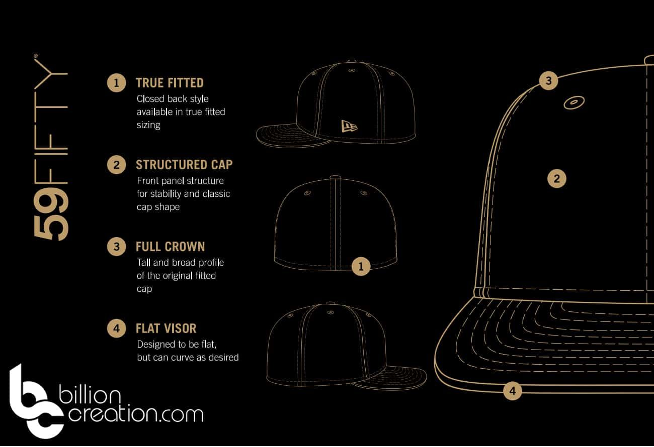 New Era 59fifty Ed Hat Style Guide