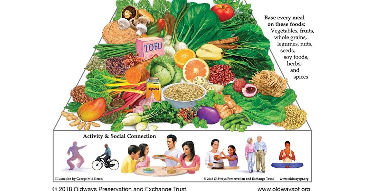 ما هو الحمية والرجيم الآسيوي What Is The Asian Diet Diets Guide Diet Guide Asian Diet Spices