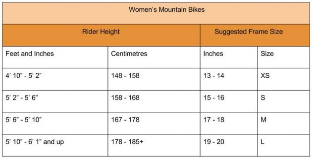 Women S Bike Size Guide Womens Bike Bicycle Maintenance Bike