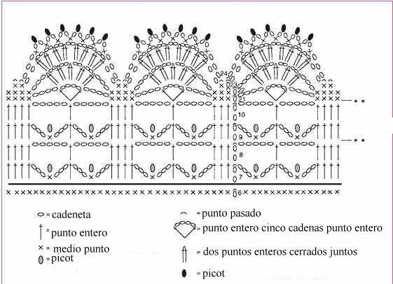 SERPENTINA ACCESORIOS: MANTONCILLOS DE FLAMENCA CROCHET (II ...