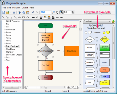10 Best Free Flowchart Software For Windows Flow Chart Software Free Tools