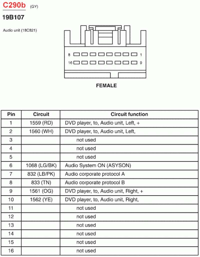 Wiring Diagram Electrical Ford Explorer Sport Ford Explorer Explorer Sport
