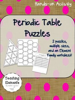Periodic table activities teaching elements resources pinterest interact with the periodic table with these puzzles urtaz Images
