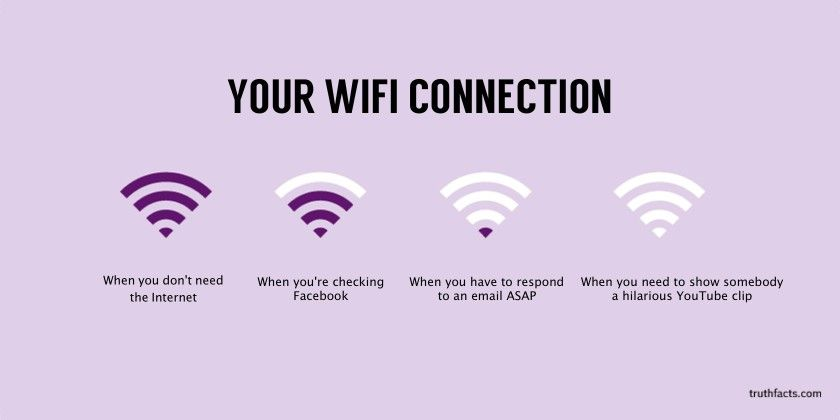 Funny But True Facts of Life: Tech Edition | Facts about, Of life ...