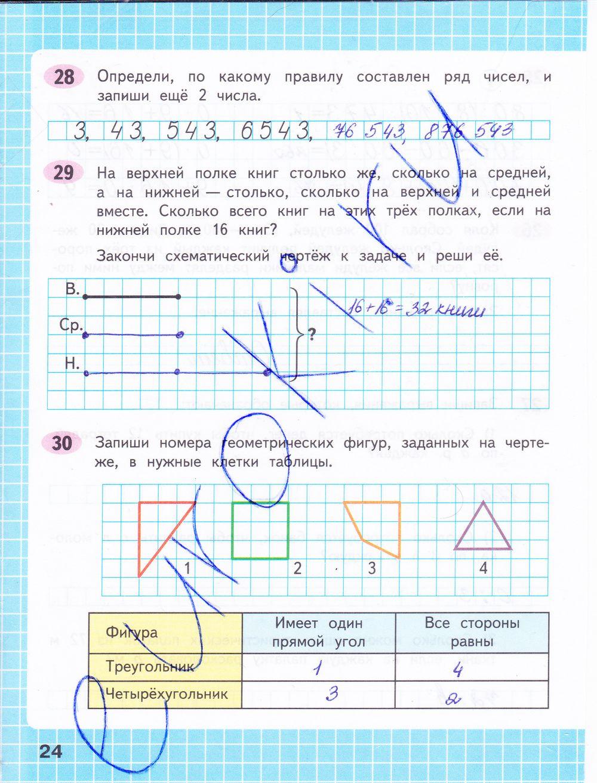 Просвящение школа россии математика 4 класс гдз