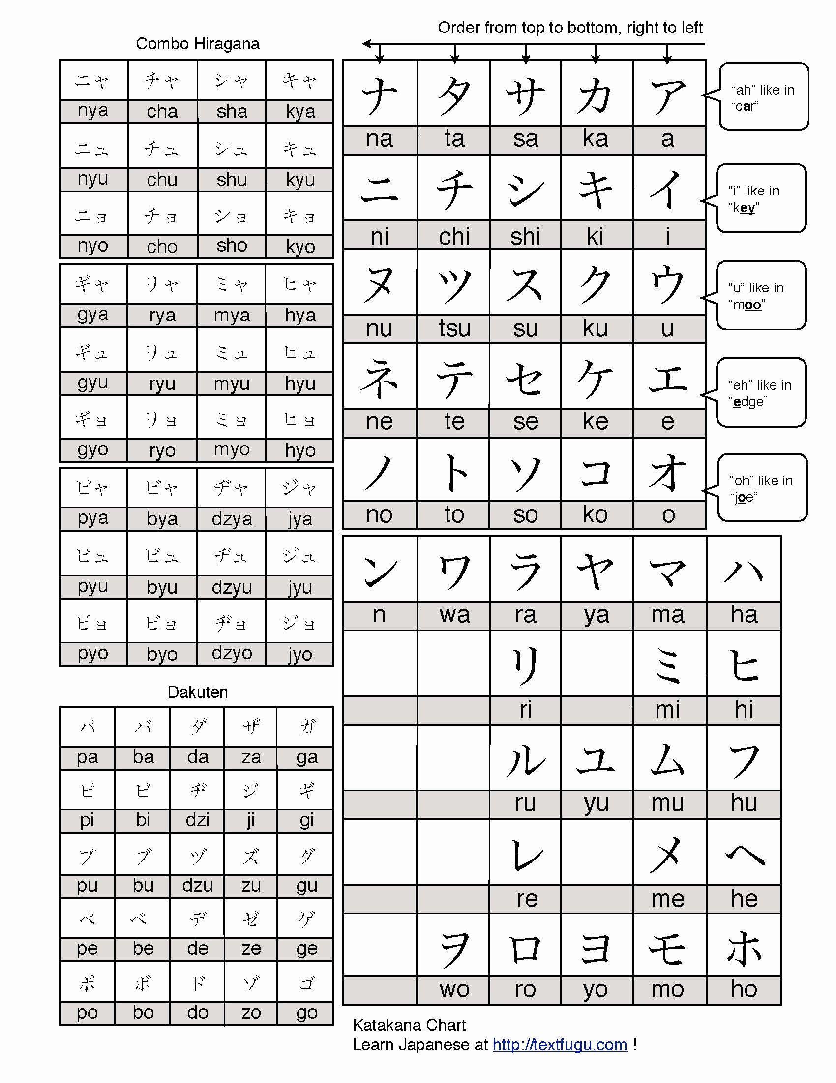 Printable Hiragana Worksheets Hiragana Katakana Chart