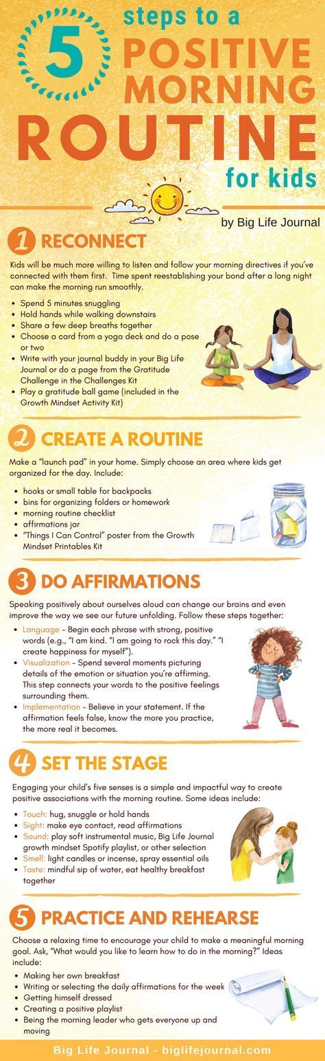 5 Steps to a Positive Morning Routine for Kids #morningroutine
