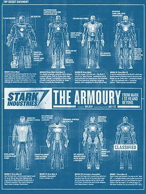 A MULTIPLE SIZES IRONMAN STARK INDUSTRIES THE ARMORY BLUEPRINT POSTER