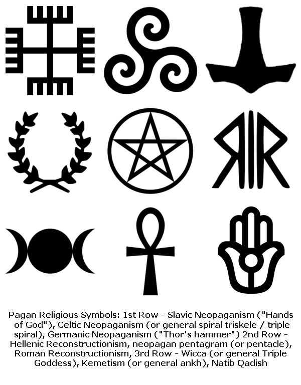 Pagan Protection Symbols Against Evil Neo-pagan symbols
