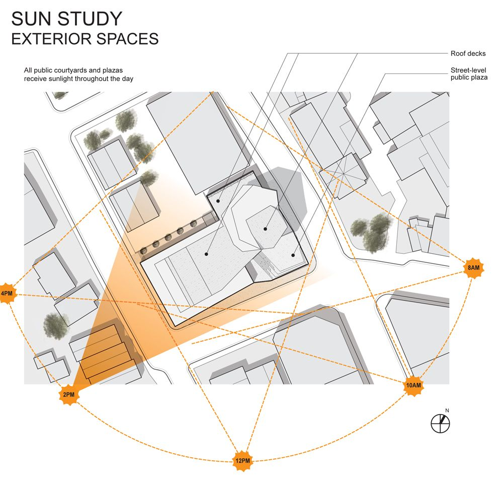 sun study diagram [ 1000 x 995 Pixel ]