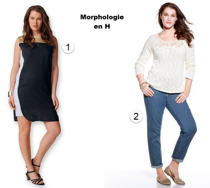 Morphologie En H Morpho H Pinterest Morphologie