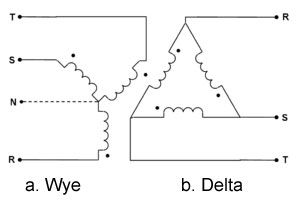 motor wye delta connection