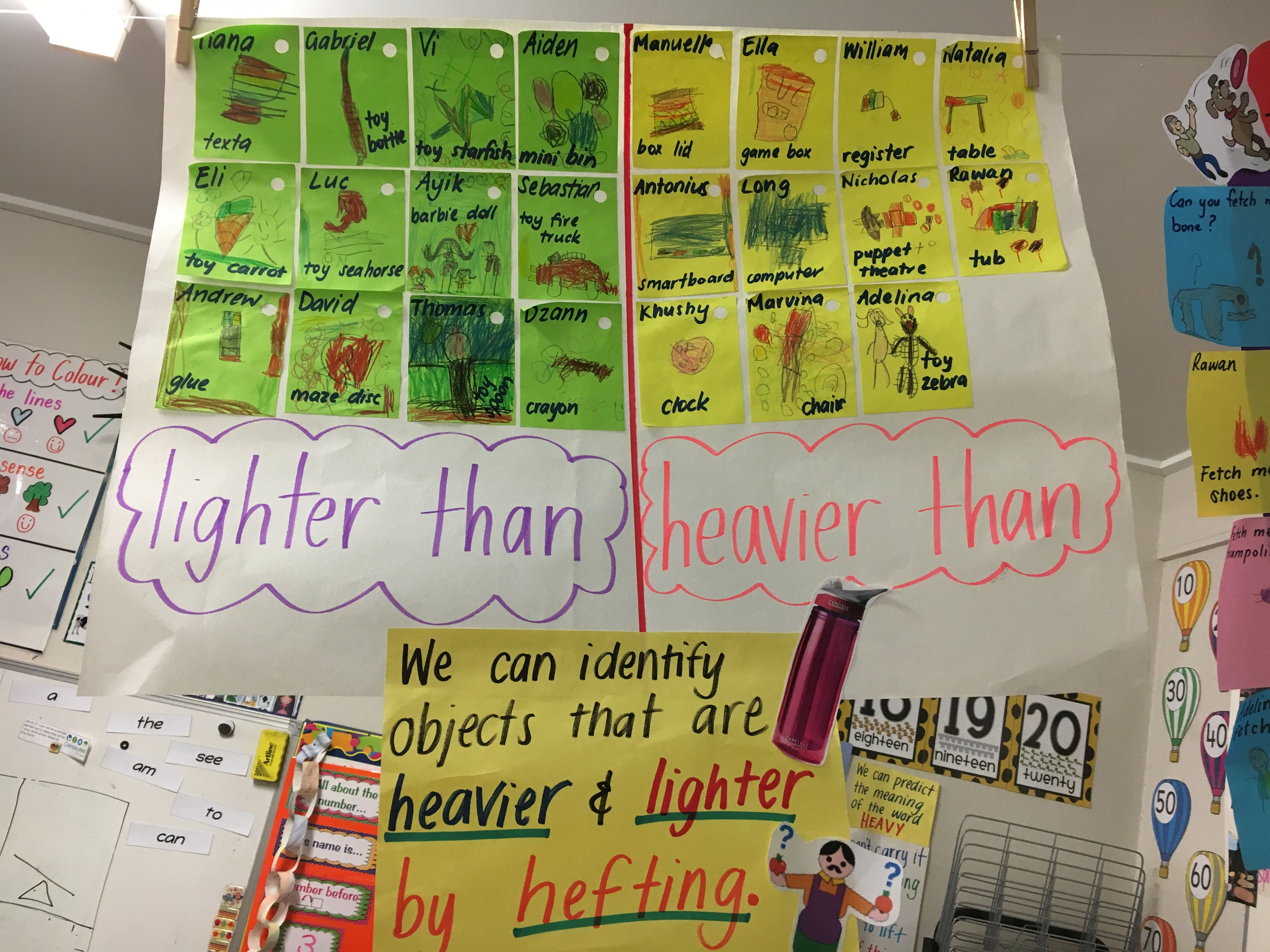 Identifying Objects That S Are Heavier And Lighter