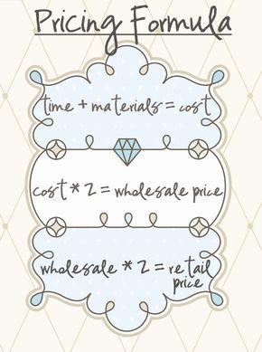 , pricing formula craft-booths-bazaars                                                                                                                  …, Anja Rubik Blog, Anja Rubik Blog